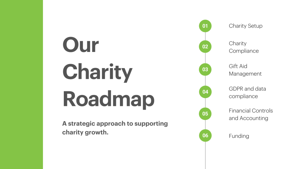 Charity Strategy